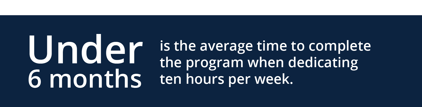 Under 6 months is the average time to complete the program when dedicated 10 hours per week.
